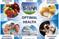 NutriMedical.com American Health Care Life Years Plan Dr Bill Deagle MD AAEM ACAM A4M May 7th 2017
